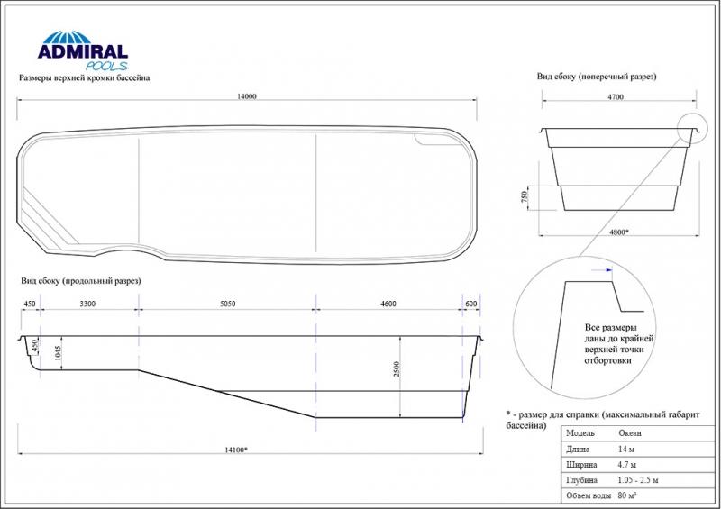 Бассейн Admiral Pools прямоугольный Океан размер 14х4,7 м