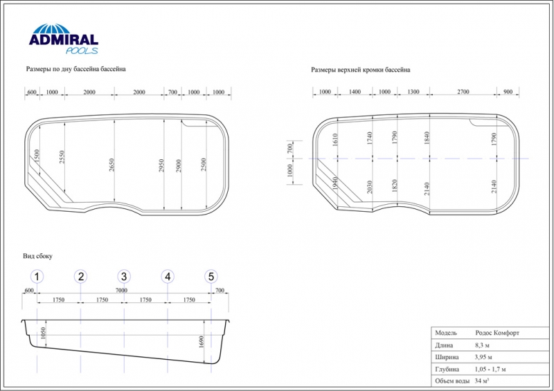 Бассейн Admiral Pools прямоугольный Родос Комфорт размер 8,30х3,90 м