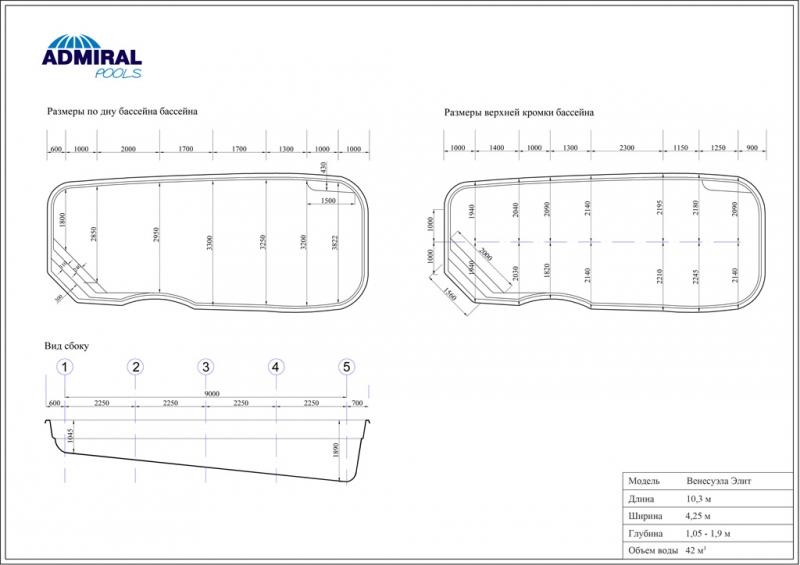 Бассейн Admiral Pools прямоугольный Венесуэла Элит размер 10,30х4,25 м